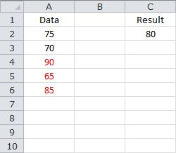 Averaging the Last 3 Values - Without Blank Cells in the Data