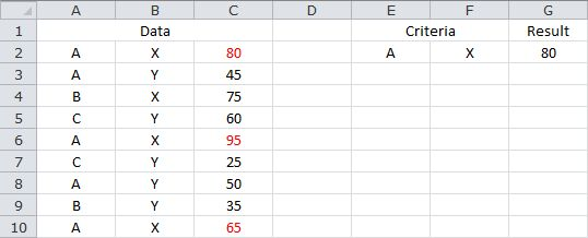 Averaging Based on Multiple Criteria
