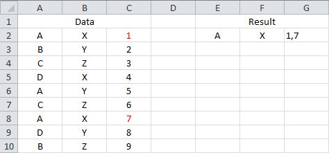Concatenate Based on Multiple Criteria Using a Custom Function