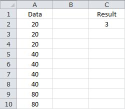 Counting Unique Values - Data Containing Numerical Values
