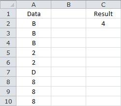 Counting Unique Values - Data Containing Numerical and/or Text Values in a One Dimensional Range