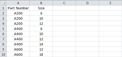 List the Unique and Concatenated Values - Sample Data