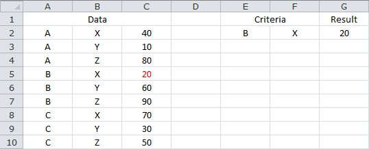 Lookup a Value Based on Multiple Criteria - Without Using a Helper Column