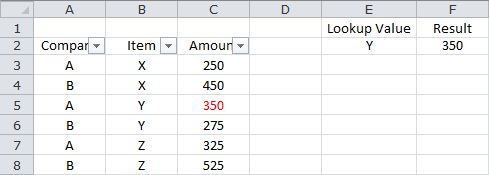 Looking Up a Value Based on a Single Criteria - Unfiltered List