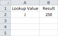 Looking Up a Value Based on a Single Criteria Across Multiple Sheets - Summary Sheet - Method One