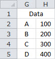 Look Up a Value Based on a Single Criteria Across Multiple Sheets - Sheet1 - Method Two