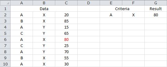 Maximum Value Based on Multiple Criteria