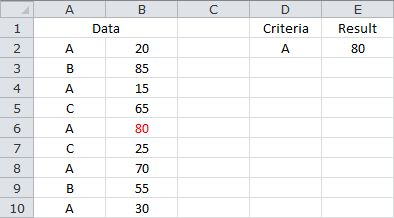 Maximum Value Based on a Single Criteria