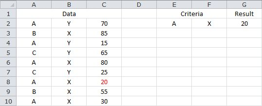 Minimum Value Based on Multiple Criteria
