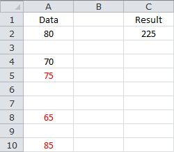 Sum of the Last 3 Values - With Blank Cells in the Data