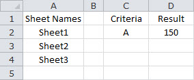 Summing Based on a Single Criteria Across Multiple Sheets - Summary